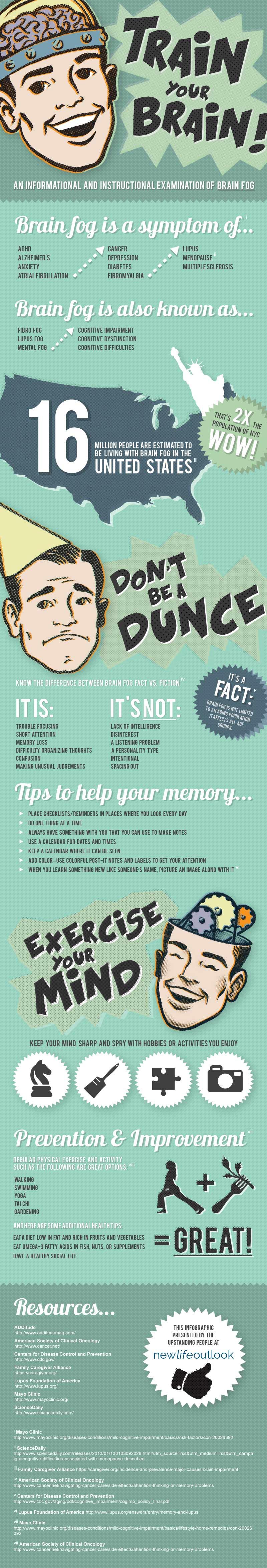Train Your Brain - Brain Fog